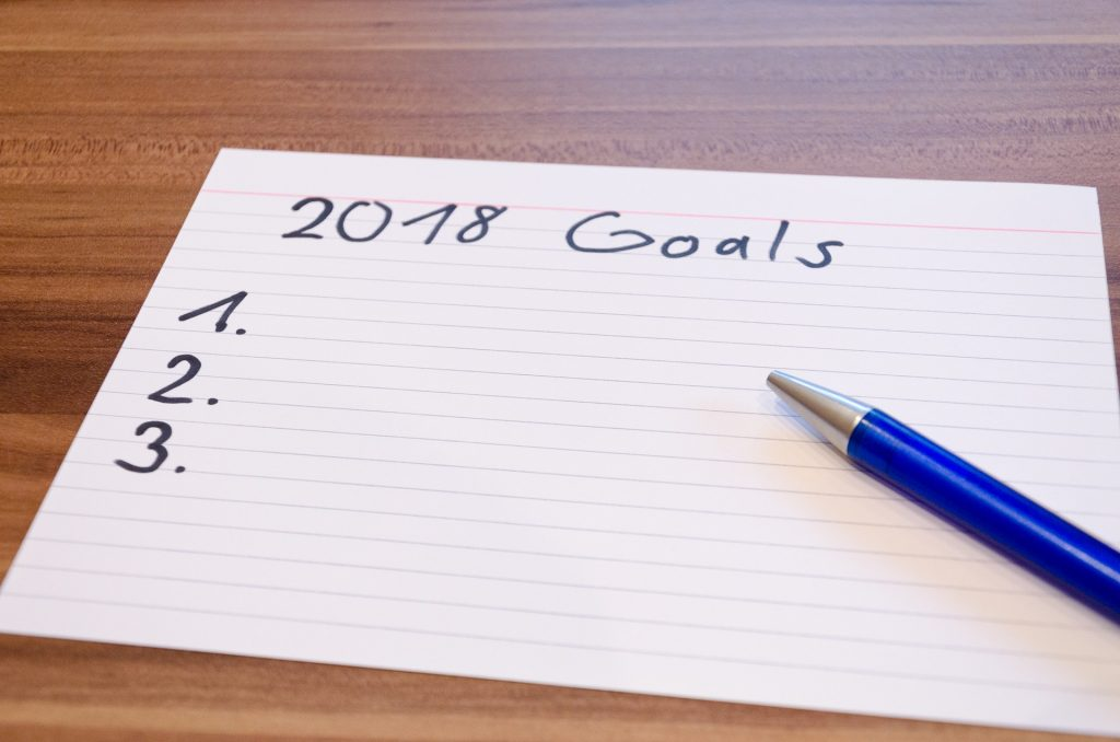 resolution goals habits
